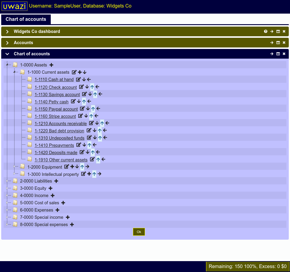 This page shows a list of accounts in a tree format. The asset account is opened, along with a sub-account